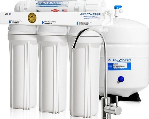 Best-Countertop-Reverse-Osmosis-Water-Filters